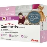 Comfortis PP 140mg